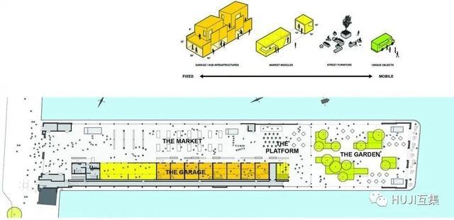 码头的重生改造,集装箱设计让市集更精彩